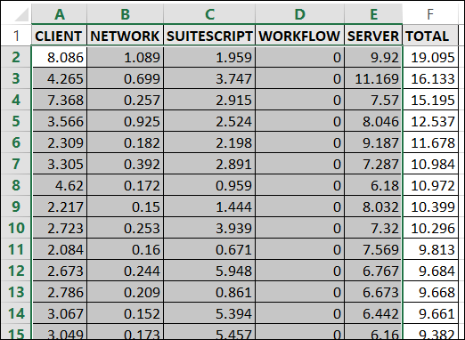 Excel Selected Cells
