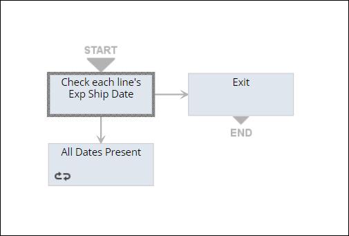 workflow flow chart